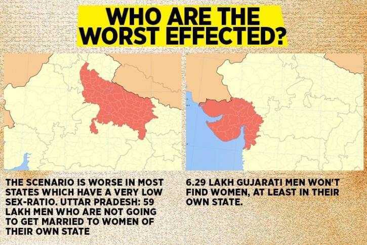 Indian states worst affected by bride drought