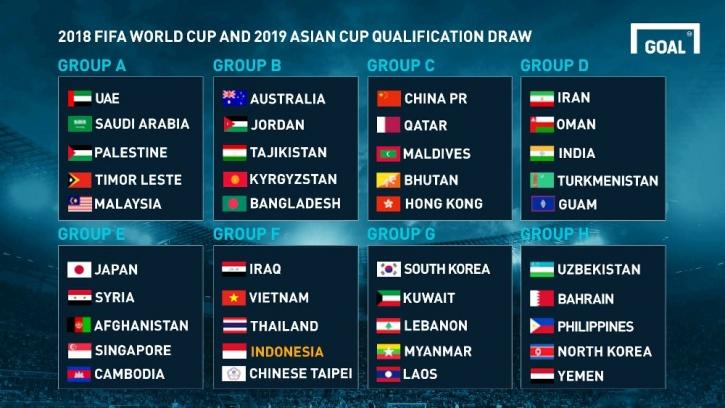 fifa world cup 2019 grup