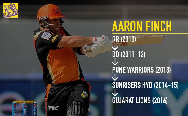 Aaron Finch