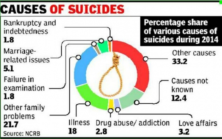 an analysis of the causes symptoms and awareness of suicidal adolescents Research on the prevention of depressive symptoms in children and adolescents was reviewed and synthesized with meta-analysis when all 30 studies were included, selective prevention programs were.
