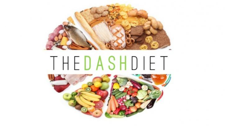DASH diet food items