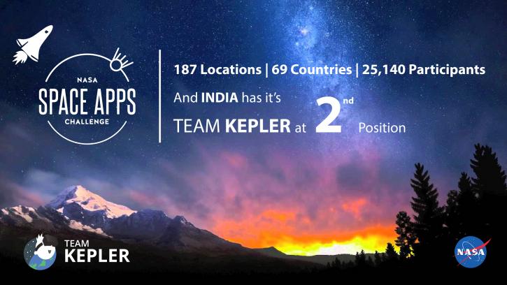 Team Kepler