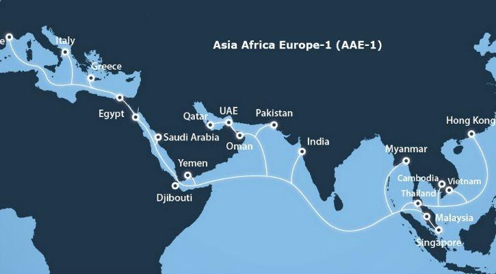 Reliance Jio Is Linking India To A New 100Gbps Undersea Cable To ...