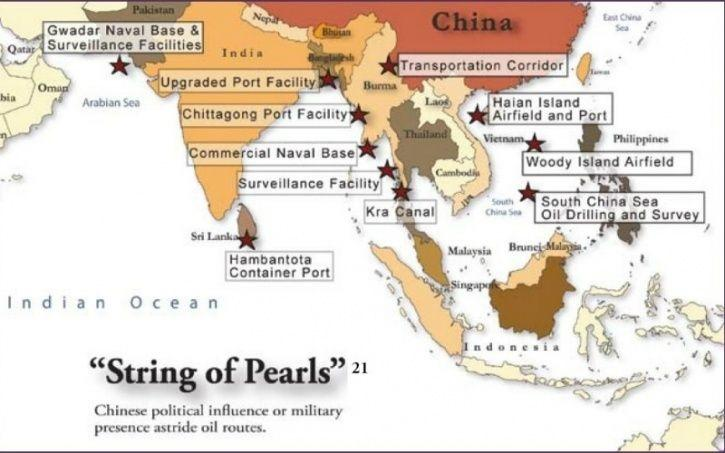 Here Is All You Should Know About String Of Pearls China S Policy