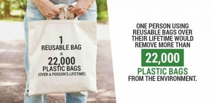 The Theme For Earth Day 2018 Is To End Plastic Pollution. Here's How You Can Do Your Bit