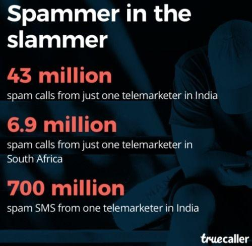 With 22 Spam Calls Per User Per Month, India Ranks 2nd In