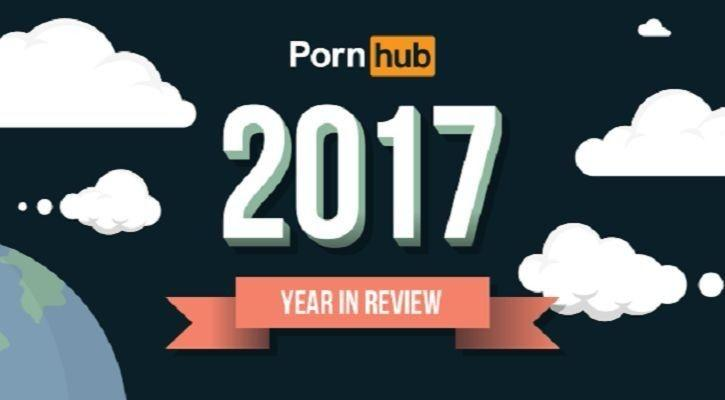 Images Courtesy Pornhub Insights