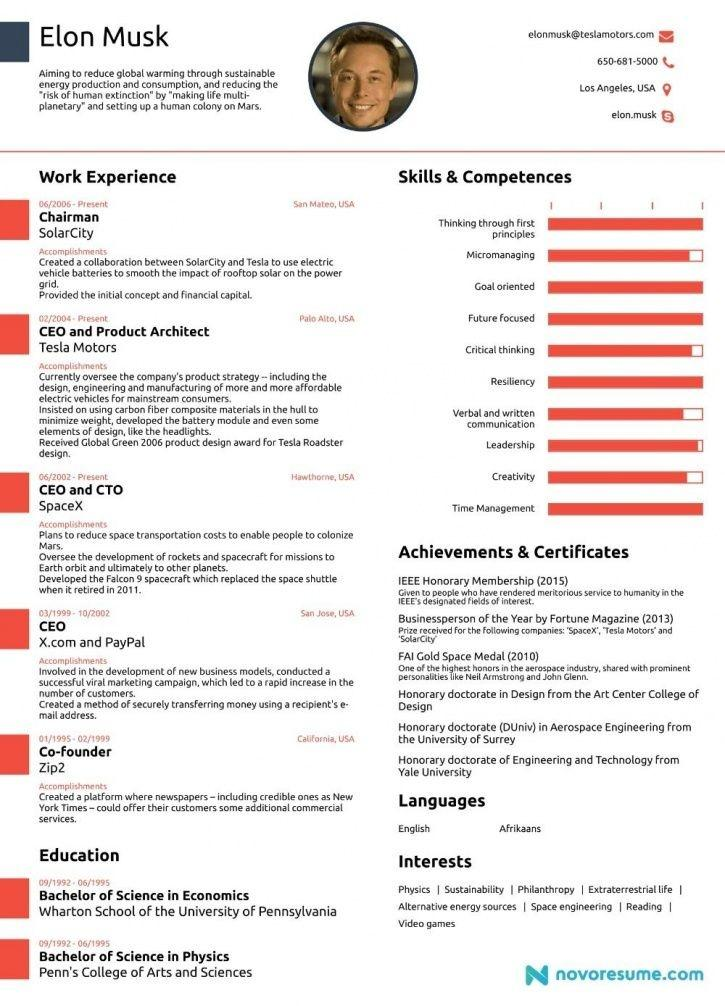 Elon Musk's One-Page-Long Resume Is Proof That A Long One Will Do ...