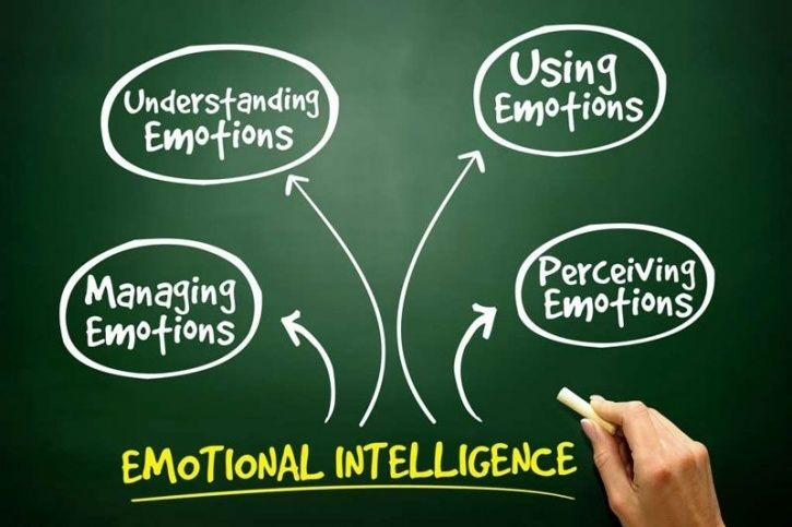 understanding the history of emotions can help us understand and