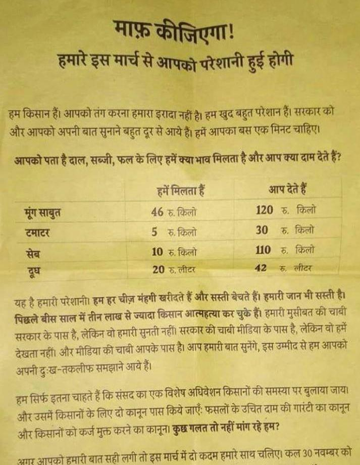 Helpless Farmers Do Simple Calculation To Make Us Understand