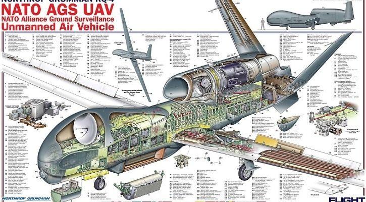 US spy drone