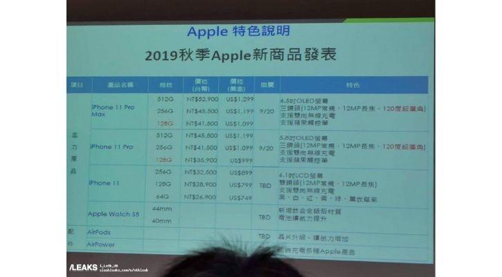 Apple Iphone prices
