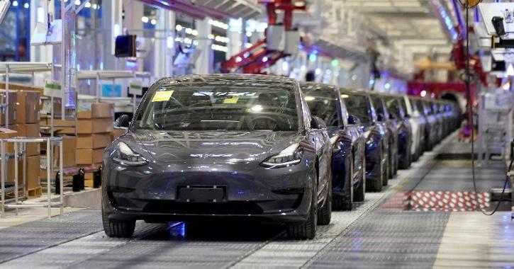 China Electric Car Sales