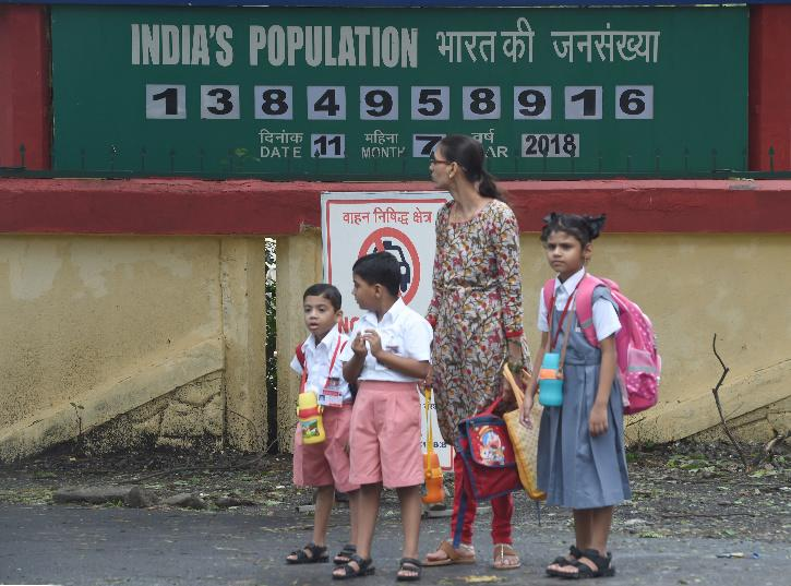 India Population, India Population Growth, India Population 2036, India Population Prediction, UP Population, Bihar Population