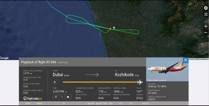 Air India Express Flightpath