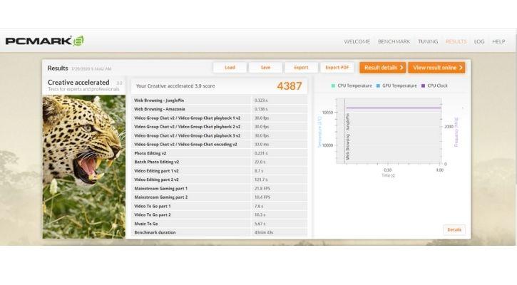 Asus ROG Zephyrus G14 benchmarks