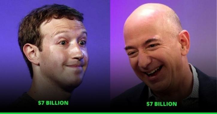 mark zuckerberg, jeff bezos