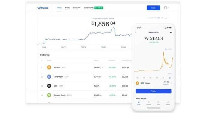 Coinbase Bitcoin trading exchanges