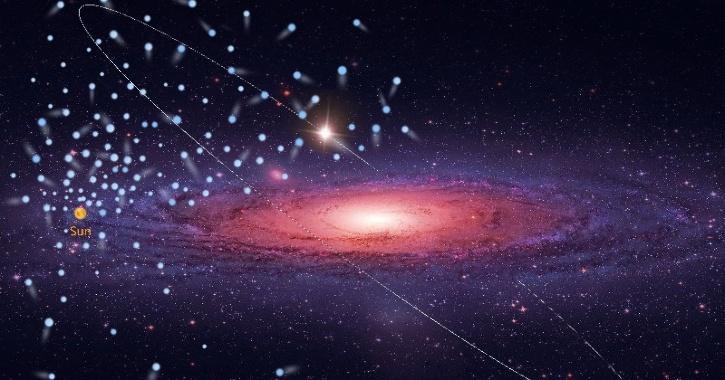 high velocity stars chinese astronomers