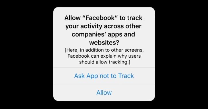 iOS 14 Facebook User Privacy Tracking