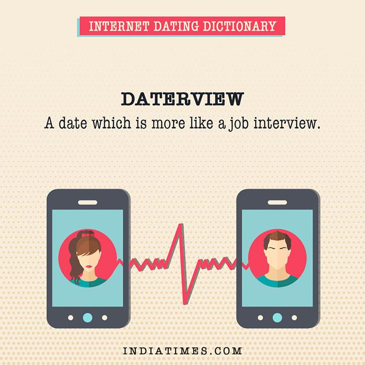 internet dating dictionary