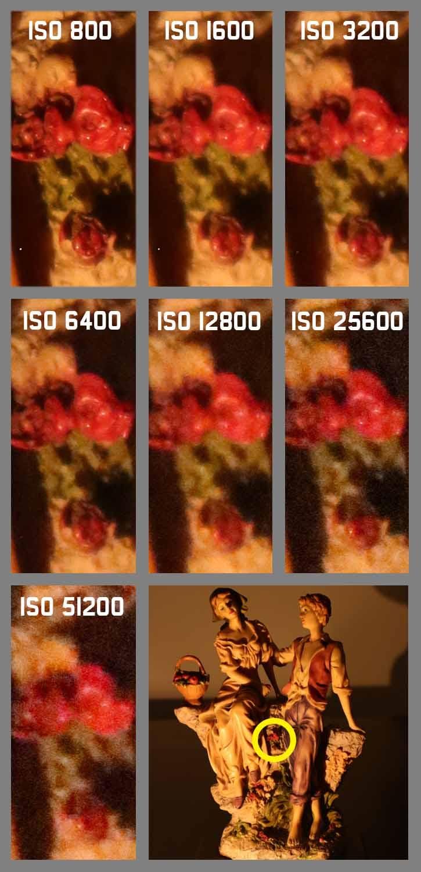 Canon M6 Mk ii low light high ISO