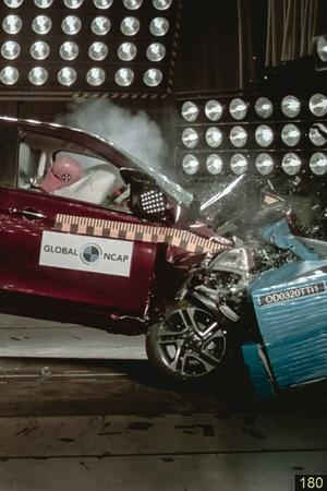 Tata Tigor, Tiago Global NCAP Safety Test