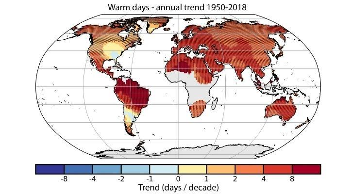 climate change and global warming impact on rain and heat