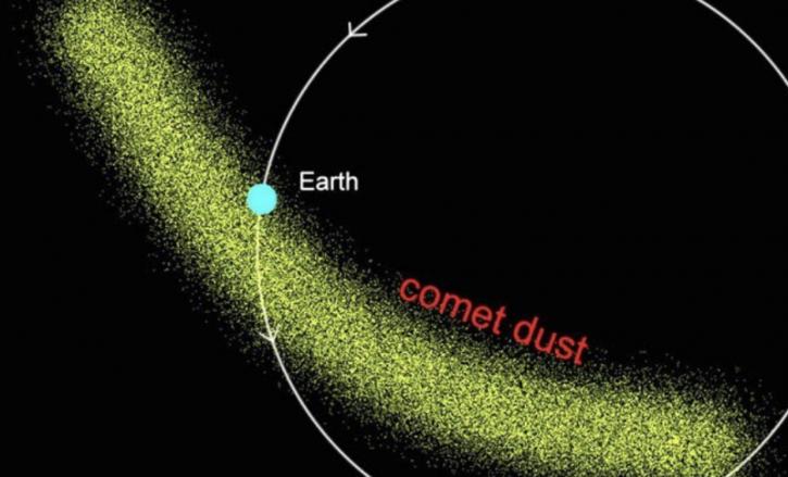How we see meteors