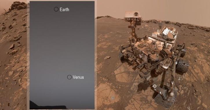 NASA Curiosity Rover on Mars surface