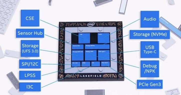 Intel Lakefield CPU chip architecture