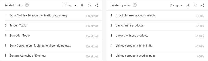 boycott chinese procuts