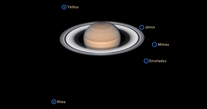 Saturn with its moons