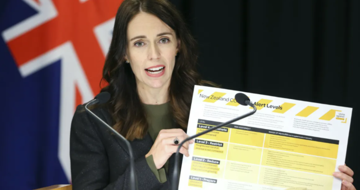 Prime Minister Jacinda Ardern moved most of New Zealand to the lowest virus alert