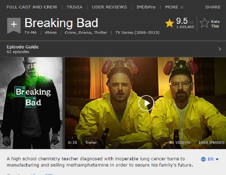 Breaking Bad IMDb rating