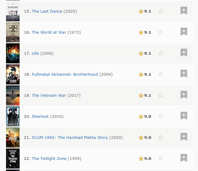 Scam 1999 IMDb rating on top rated shows list.