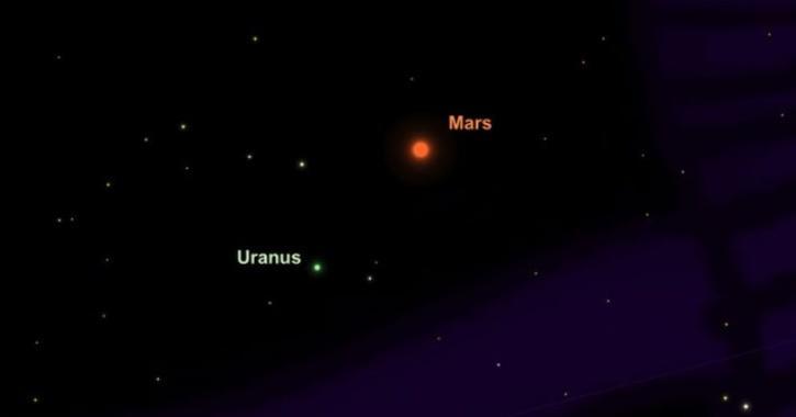 Uranus in the sky
