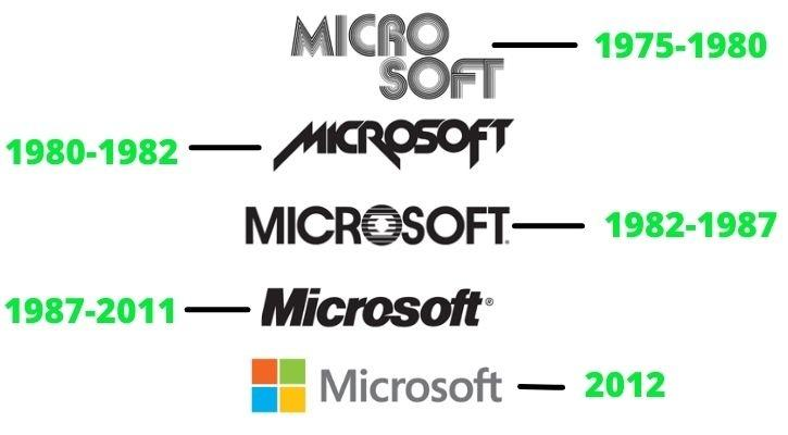 Microsoft logo over the years