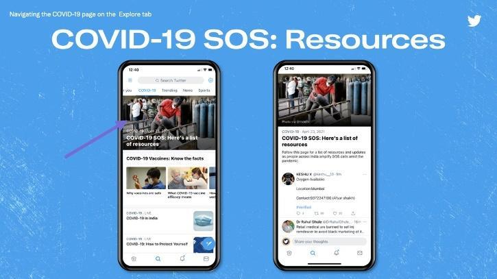 Covid-19 SOS: Resources