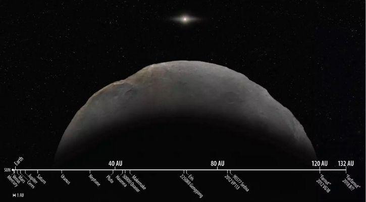 farfarout planetoid