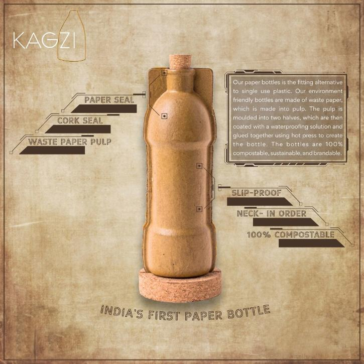 Samiksha Ganeriwal founder of Kagzi Bottles