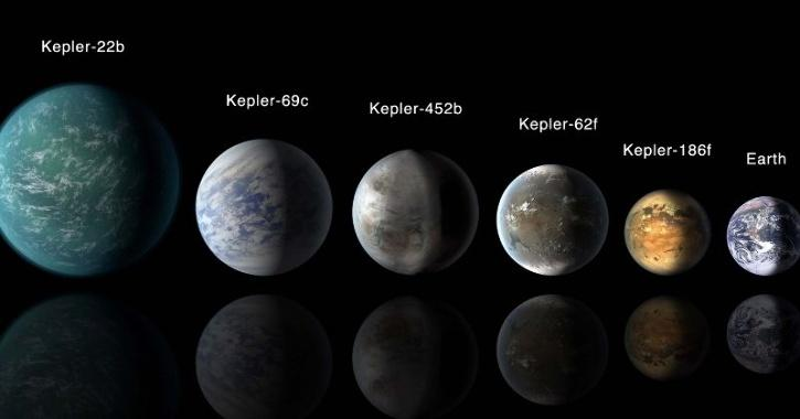 Scientists Say There's Only One Earth-Like Planet In Our Galaxy