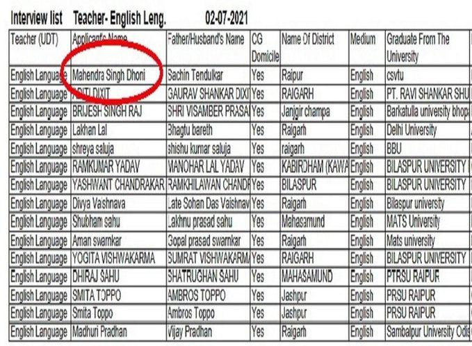 MS Dhoni, Son Of Sachin Tendulkar, Applies For Teacher's Post In Chhattisgarh