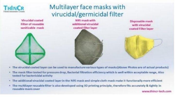 virucide 3d face mask