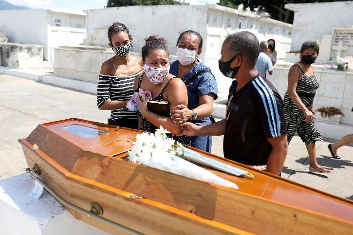 Brazil Covid Death