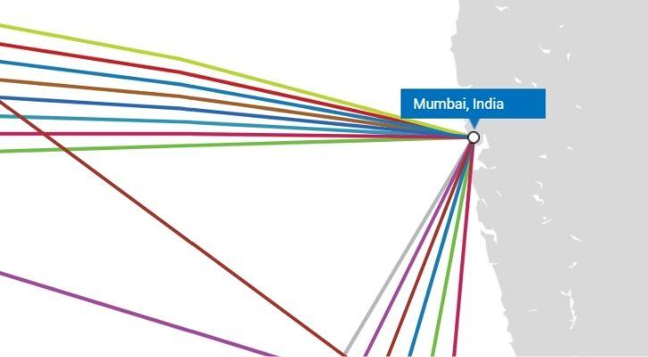 Submarine cables Mumbai landing station