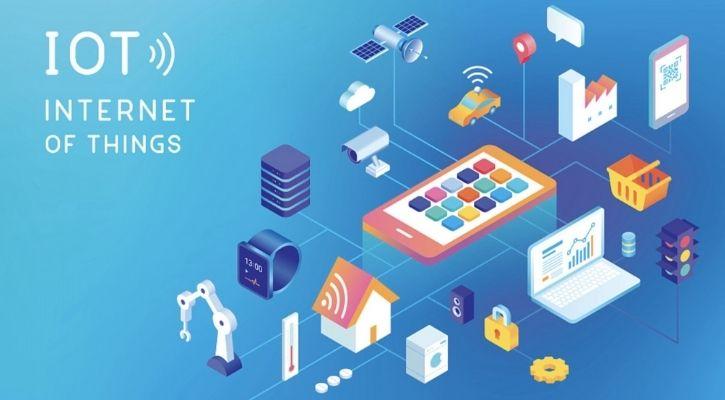 IoT india