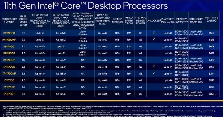 Intel desktop S rocket lake chips