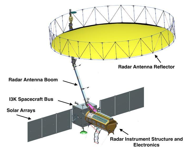 NISAR satellite ISRO NASA