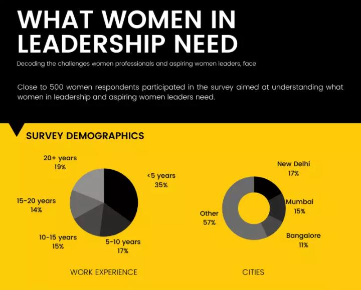 women-data
